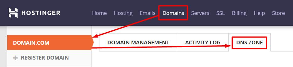 dns domain name